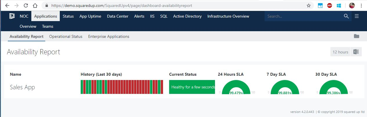 Community Answers - Squared Up - Community Dashboards